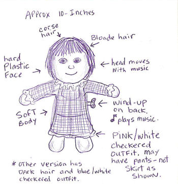 , Searching – 80's WINDUP Movement BLOND DOLL Wearing PINK CHECKED CLOTHES